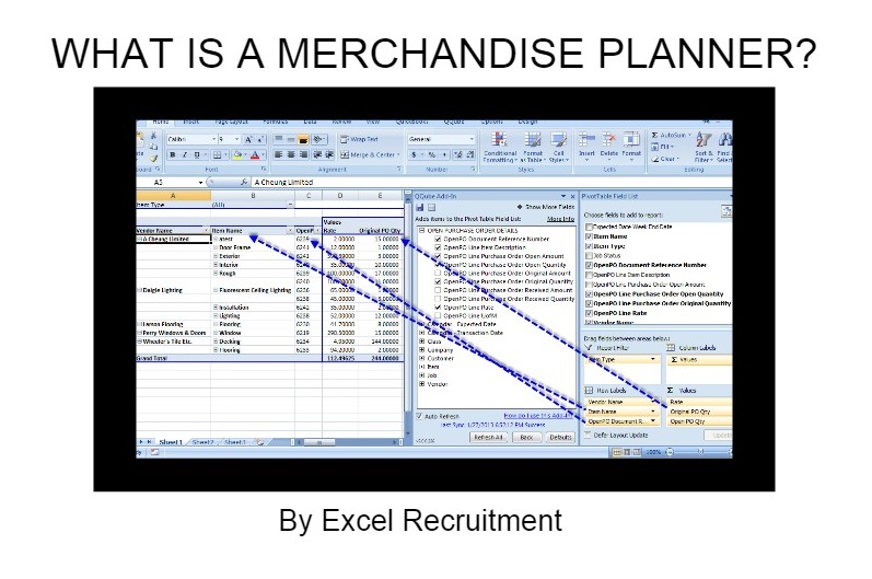 What is a Merchandise Planner?